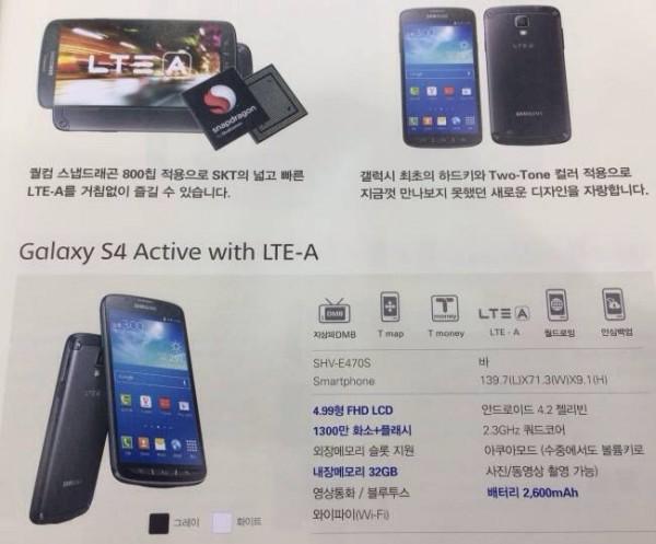Samsung Galaxy S4 Active - ulotka