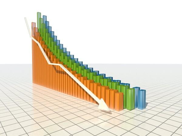 Wykres - spadek