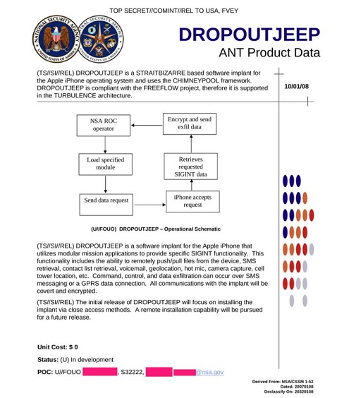 Apple, NSA - Dropoutjeep