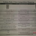 Samsung Galaxy Note 3 Neo - dokument 4