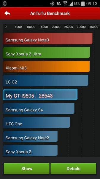 Samsung Galaxy S4 z Android 4.4 KitKat, AnTuTu