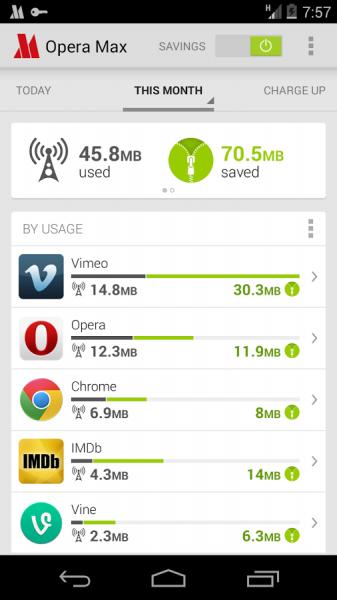 Opera Max - screenshot