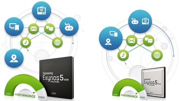 Samsung Exynos 5422 Octa i Exynos 5260 Hexa