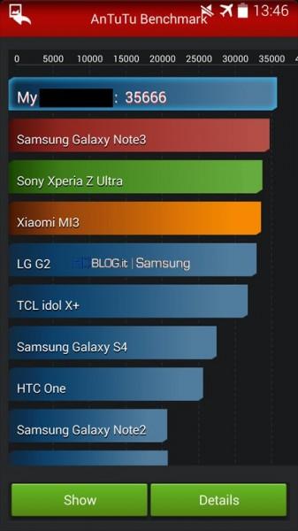 Samsung Galaxy S5 - AnTuTu, benchmark prototypu