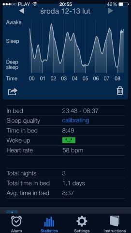 Sleep Cycle - statystyki