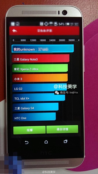 The All New HTC One - benchmark