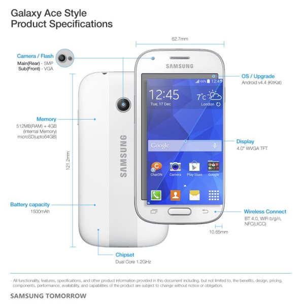 Samsung Galaxy ACE Style - schemat