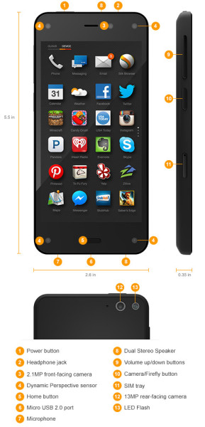 Amazon Fire Phone - opis elementów