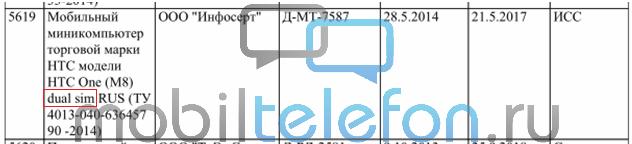 HTC One (M8) z dual SIM