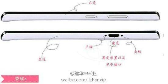 Huawei Mulan - porty