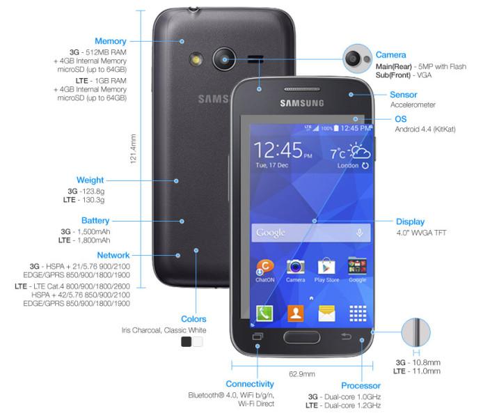 Samsung Galaxy Ace 4 - infografika