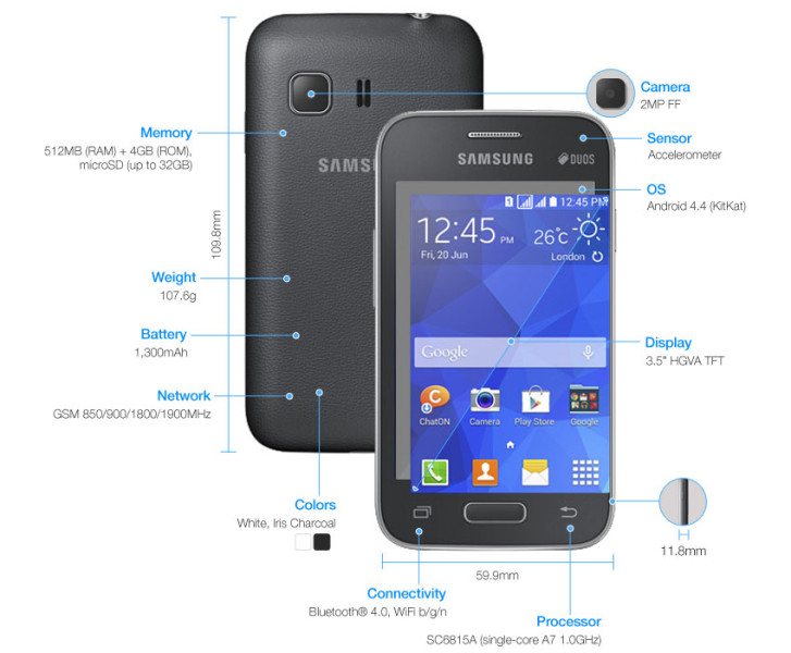 Samsung Galaxy Star 2 - infografika