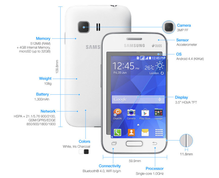 Samsung Galaxy Young 2 - infografika