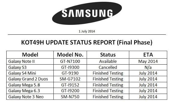 Samsung - Android KitKat, lipiec