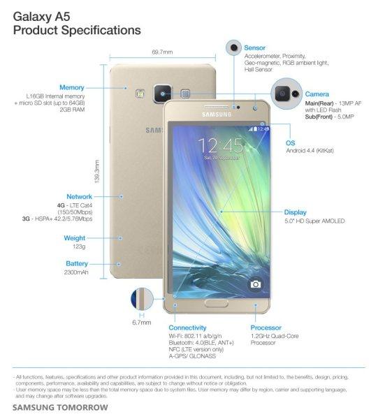 Samsung Galaxy A5 - specyfikacja