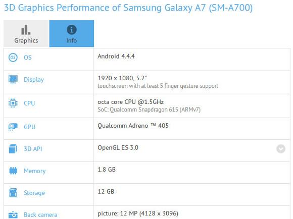 Samsung Galaxy A7 - benchmark