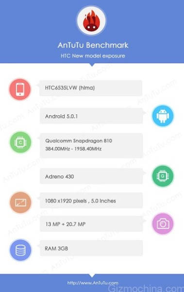 HTC_Hima-AnTuTu