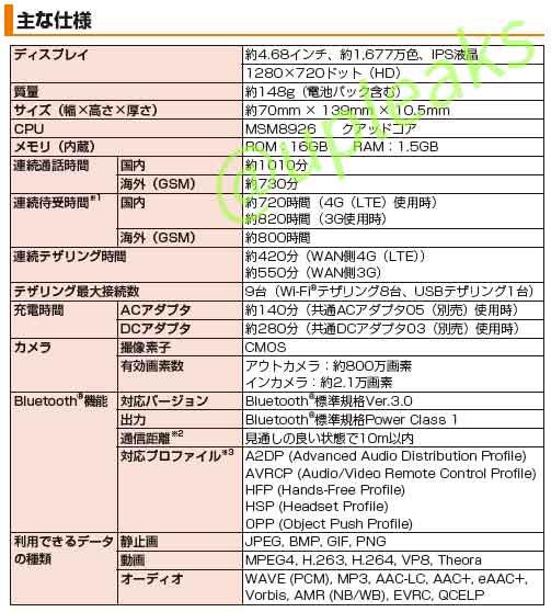 LG L25 - specyfikacja
