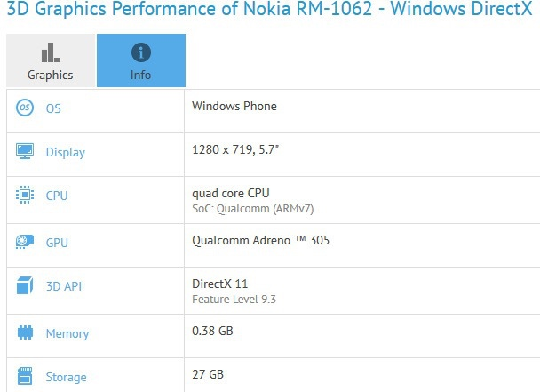 Lumia_1330_benchmark
