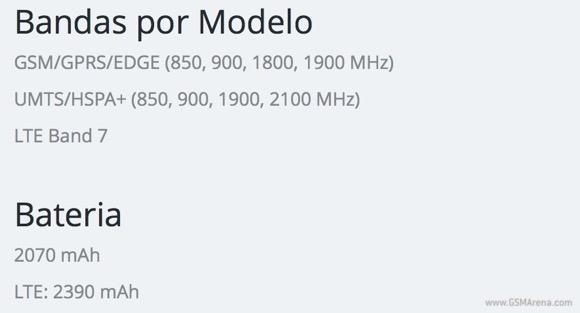 Moto_G_2014_LTE-przeciek