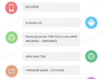 Samsung G925F – czy poznaliśmy właśnie specyfikację Galaxy S6?